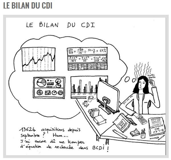 bilan-CDI DocpourDocs